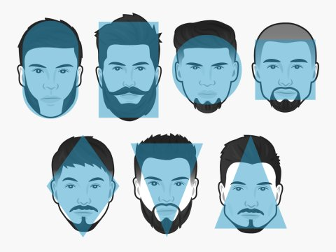 BAD NORWEGIAN beard shape and type for your face